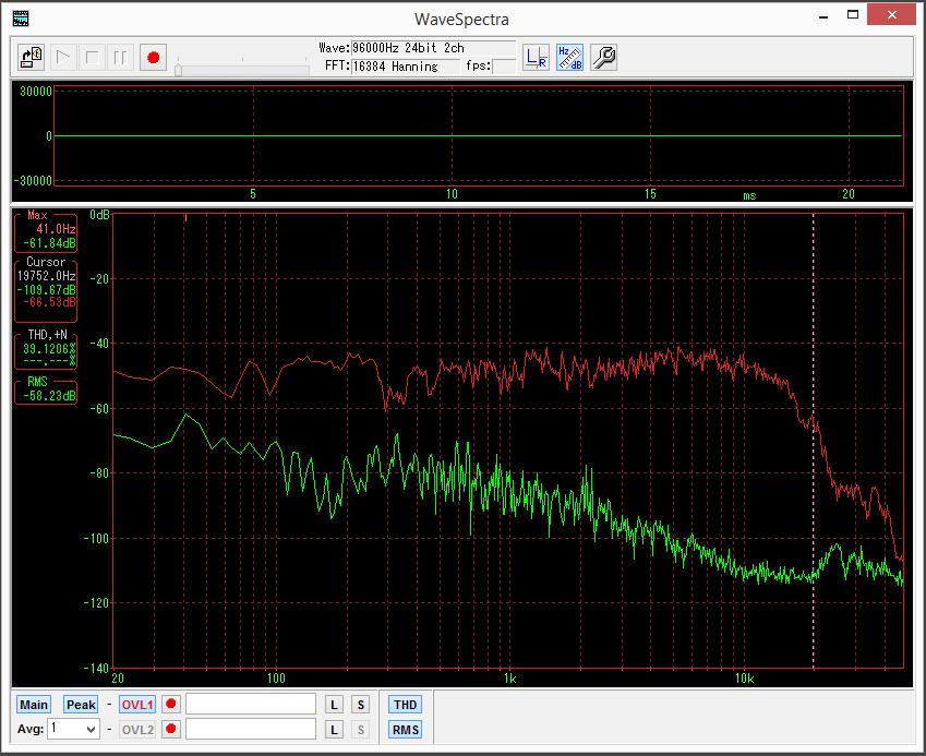 MAルーム音響特性計測